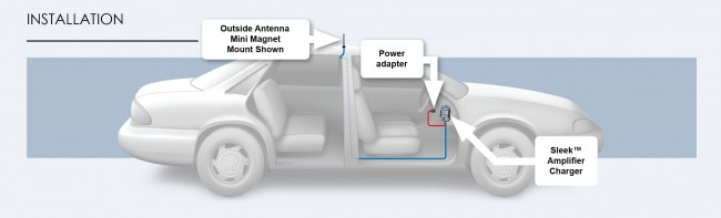 weBoost 470106 Drive 3G-S Cradle Signal Booster Installation Diagram